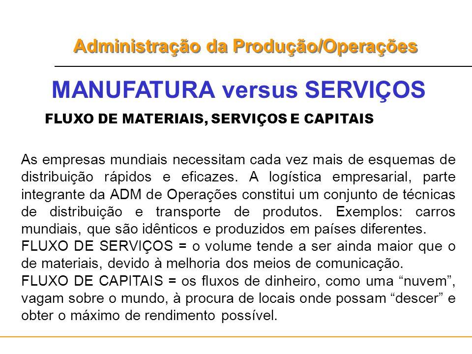 Administração da Produção/Operações MANUFATURA versus SERVIÇOS FLUXO DE MATERIAIS, SERVIÇOS E CAPITAIS As empresas mundiais necessitam cada vez mais d
