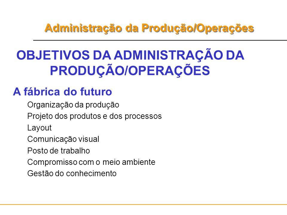 Administração da Produção/Operações OBJETIVOS DA ADMINISTRAÇÃO DA PRODUÇÃO/OPERAÇÕES A fábrica do futuro Organização da produção Projeto dos produtos