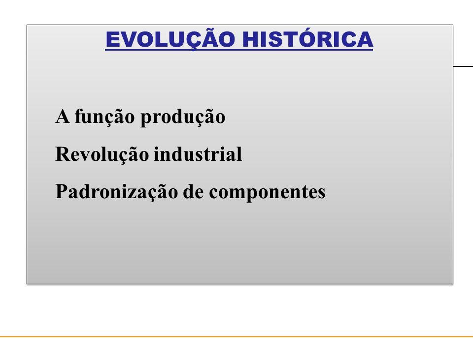Administração da Produção/Operações EVOLUÇÃO HISTÓRICA A função produção Revolução industrial Padronização de componentes EVOLUÇÃO HISTÓRICA A função