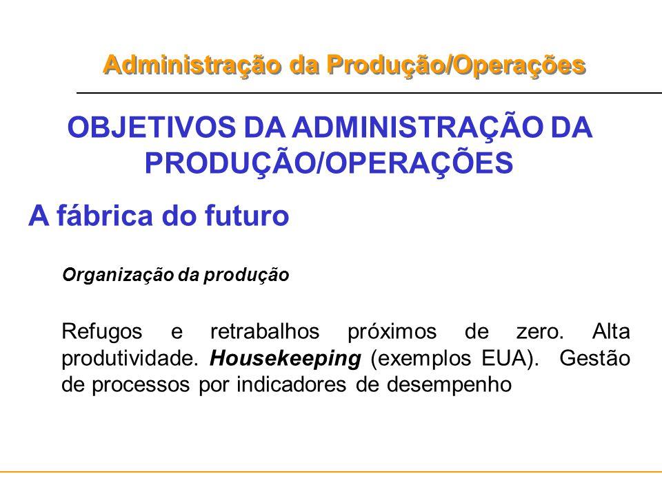 Administração da Produção/Operações OBJETIVOS DA ADMINISTRAÇÃO DA PRODUÇÃO/OPERAÇÕES A fábrica do futuro Organização da produção Refugos e retrabalhos