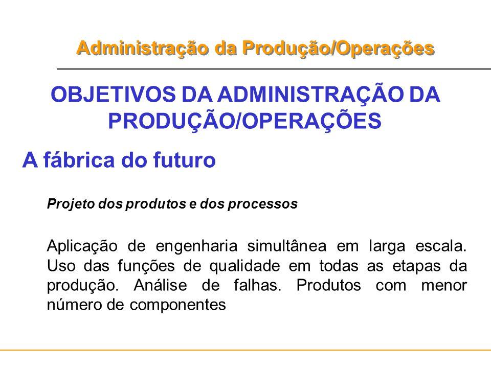 Administração da Produção/Operações OBJETIVOS DA ADMINISTRAÇÃO DA PRODUÇÃO/OPERAÇÕES A fábrica do futuro Projeto dos produtos e dos processos Aplicaçã