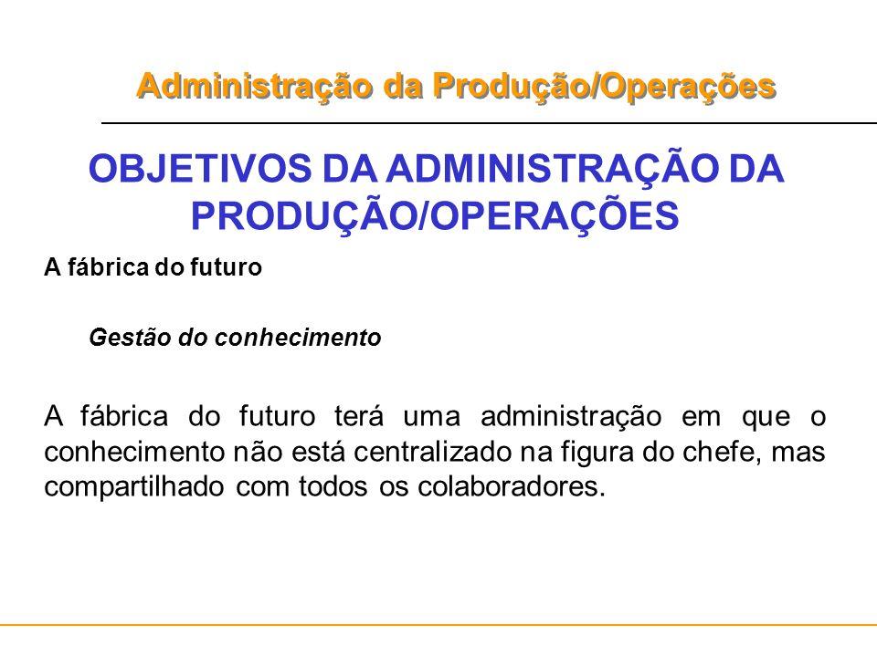 Administração da Produção/Operações OBJETIVOS DA ADMINISTRAÇÃO DA PRODUÇÃO/OPERAÇÕES A fábrica do futuro Gestão do conhecimento A fábrica do futuro te