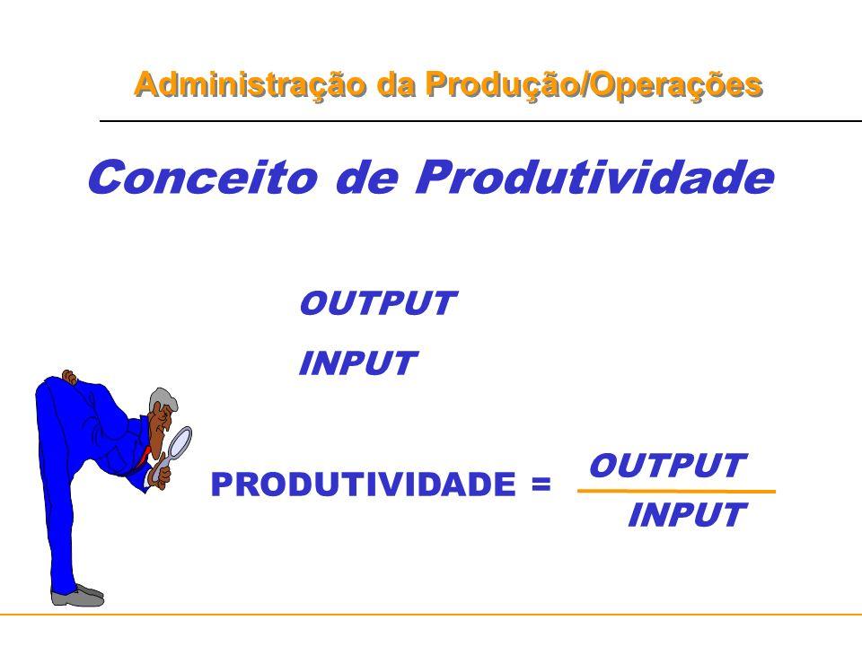 Administração da Produção/Operações Conceito de Produtividade OUTPUT INPUT PRODUTIVIDADE = OUTPUT INPUT