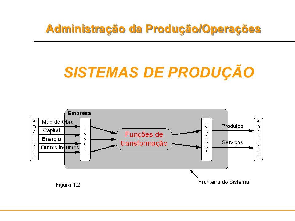Administração da Produção/Operações SISTEMAS DE PRODUÇÃO