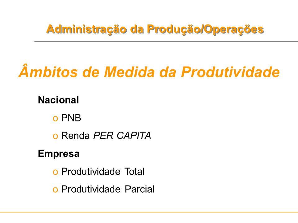 Administração da Produção/Operações Âmbitos de Medida da Produtividade Nacional o PNB o Renda PER CAPITA Empresa o Produtividade Total o Produtividade