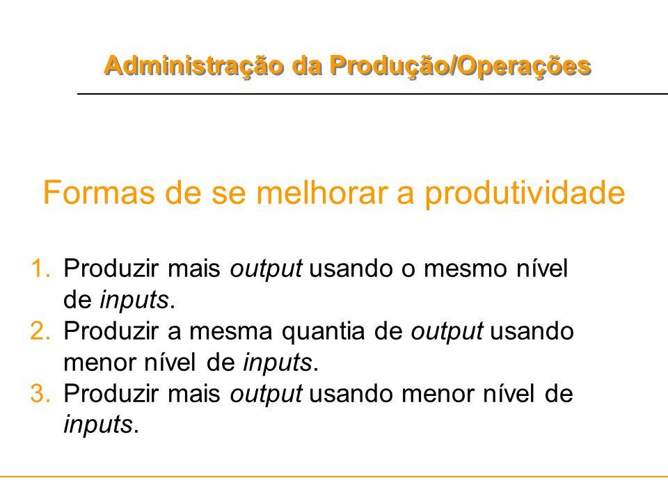 Administração da Produção/Operações Formas de se melhorar a produtividade 1.Produzir mais output usando o mesmo nível de inputs. 2.Produzir a mesma qu