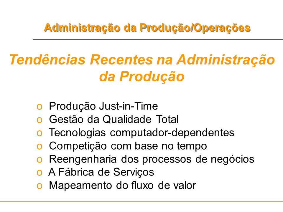 Administração da Produção/Operações Tendências Recentes na Administração da Produção o Produção Just-in-Time o Gestão da Qualidade Total o Tecnologias