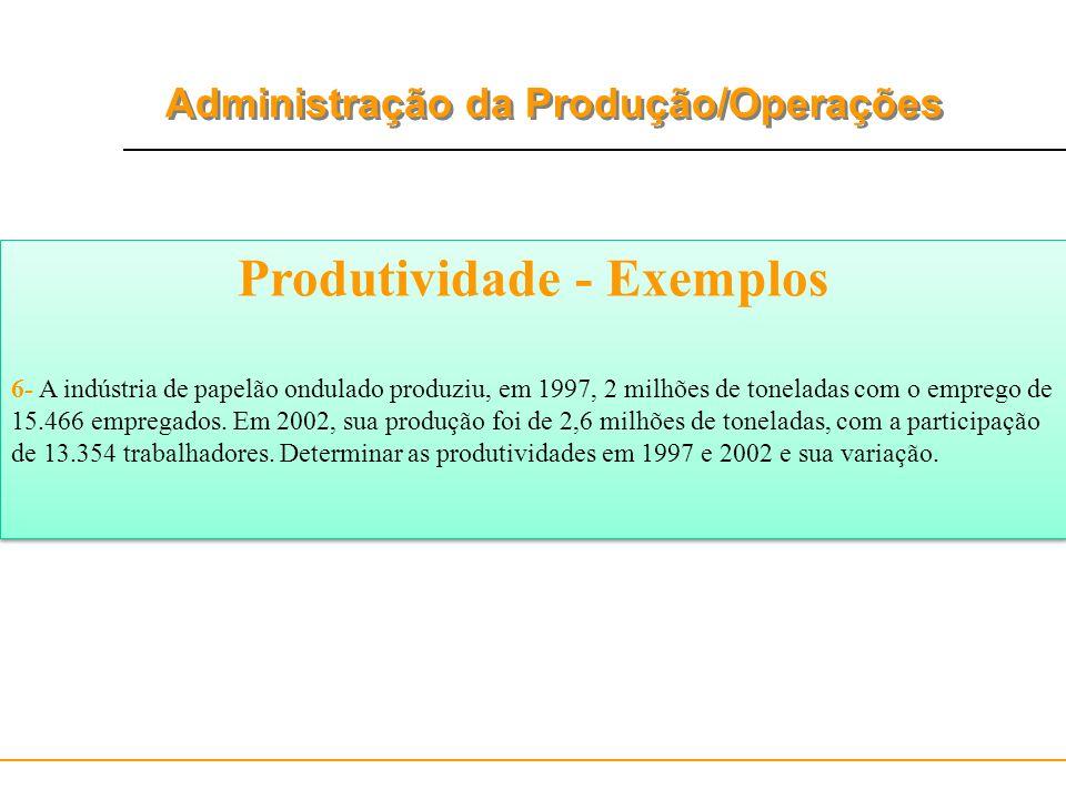 Administração da Produção/Operações Produtividade - Exemplos 6- A indústria de papelão ondulado produziu, em 1997, 2 milhões de toneladas com o empreg