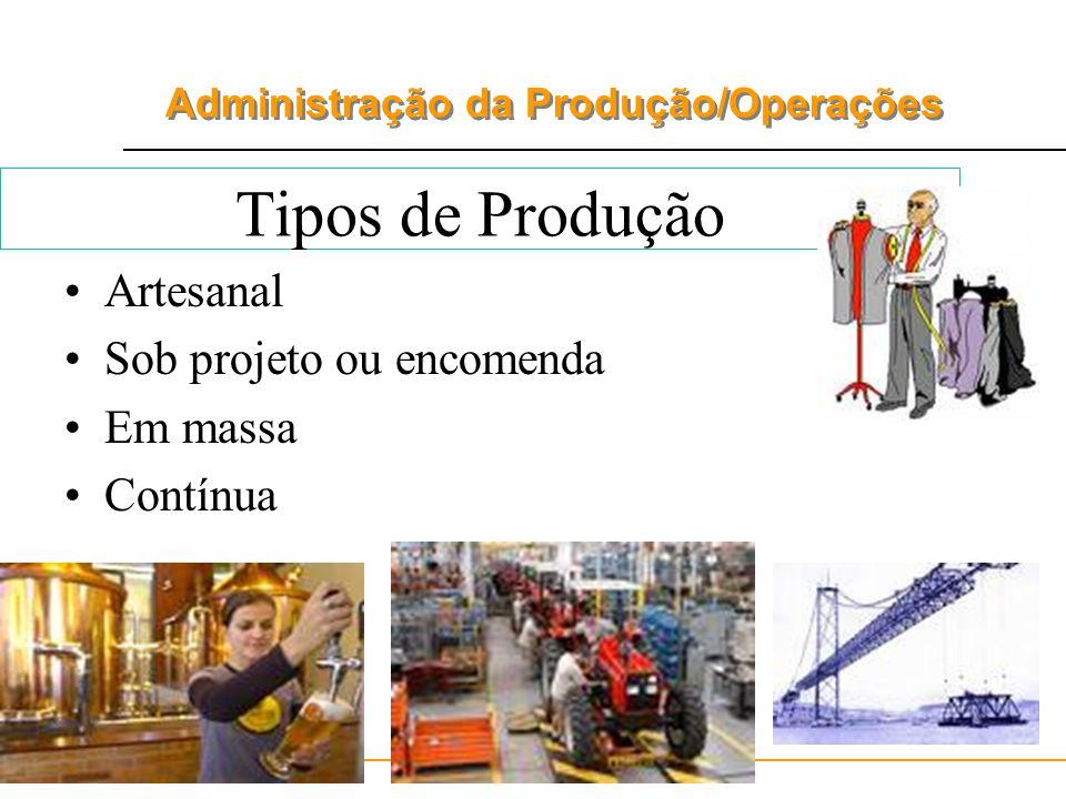Administração da Produção/Operações Sistemas de Produção Tecnologia Utilizada Resultado da Produção Produção por encomenda Habilidade manual ou operação de ferramentas.