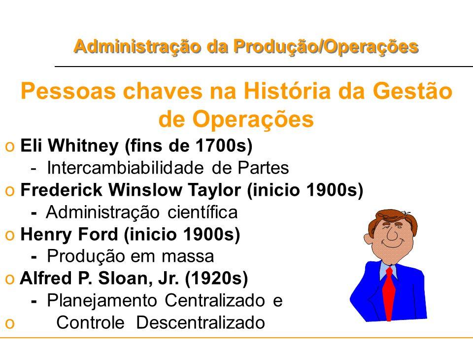 Administração da Produção/Operações Pessoas chaves na História da Gestão de Operações o Eli Whitney (fins de 1700s) - Intercambiabilidade de Partes o