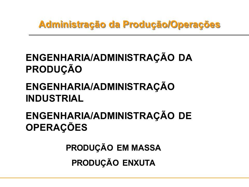 Administração da Produção/Operações ENGENHARIA/ADMINISTRAÇÃO DA PRODUÇÃO ENGENHARIA/ADMINISTRAÇÃO INDUSTRIAL ENGENHARIA/ADMINISTRAÇÃO DE OPERAÇÕES PRO