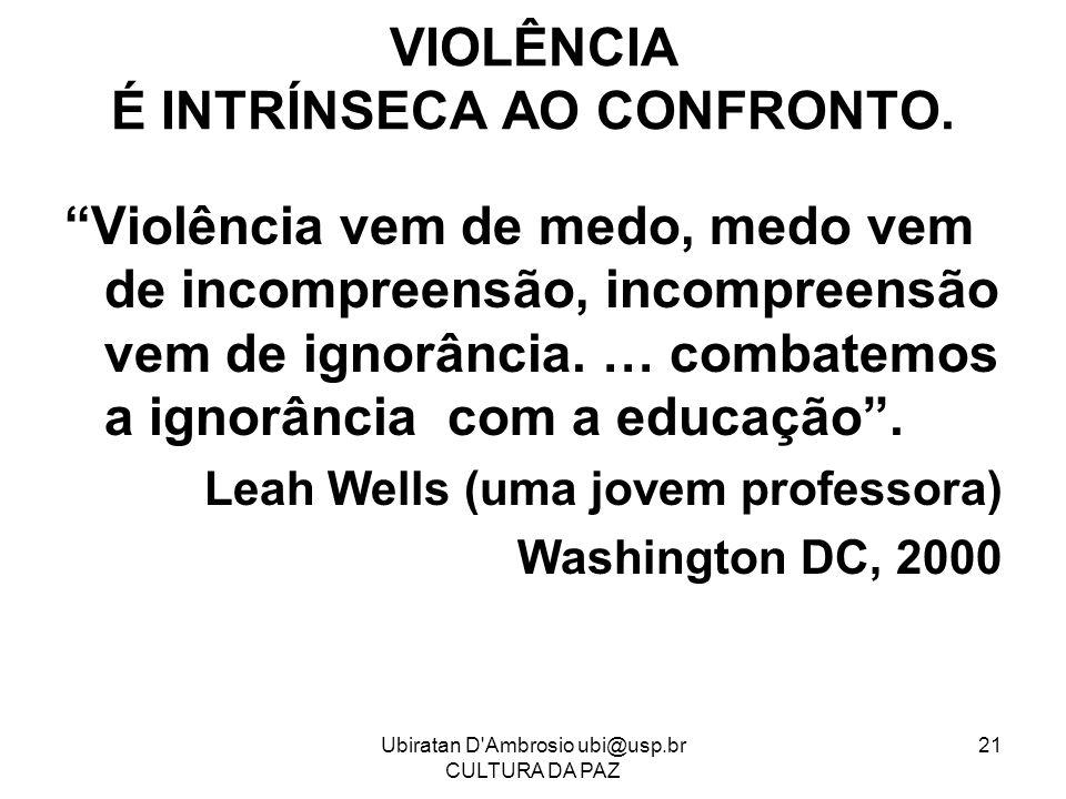 Ubiratan D'Ambrosio ubi@usp.br CULTURA DA PAZ 21 VIOLÊNCIA É INTRÍNSECA AO CONFRONTO. Violência vem de medo, medo vem de incompreensão, incompreensão