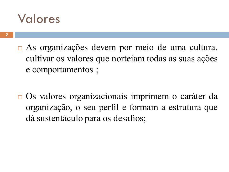 Valores 2 As organizações devem por meio de uma cultura, cultivar os valores que norteiam todas as suas ações e comportamentos ; Os valores organizaci