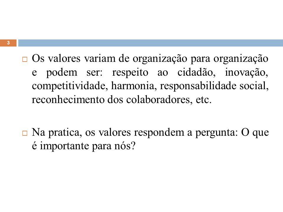 3 Os valores variam de organização para organização e podem ser: respeito ao cidadão, inovação, competitividade, harmonia, responsabilidade social, re