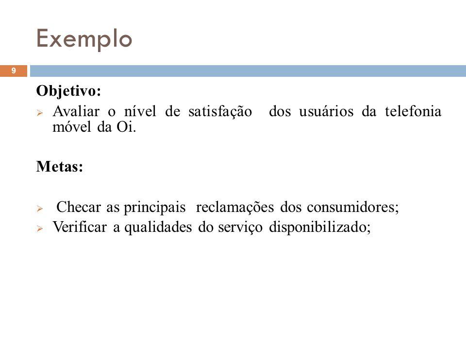 Exemplo 9 Objetivo: Avaliar o nível de satisfação dos usuários da telefonia móvel da Oi. Metas: Checar as principais reclamações dos consumidores; Ver