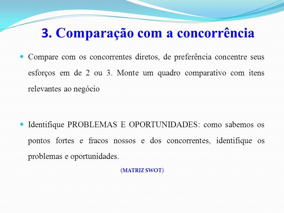 3. Comparação com a concorrência Compare com os concorrentes diretos, de preferência concentre seus esforços em de 2 ou 3. Monte um quadro comparativo