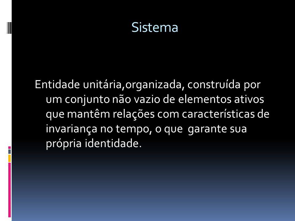 Sistema Entidade unitária,organizada, construída por um conjunto não vazio de elementos ativos que mantêm relações com características de invariança n