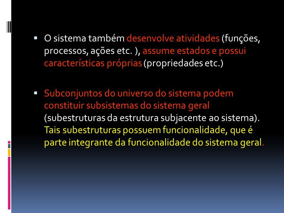 O sistema também desenvolve atividades (funções, processos, ações etc. ), assume estados e possui características próprias (propriedades etc.) Subconj
