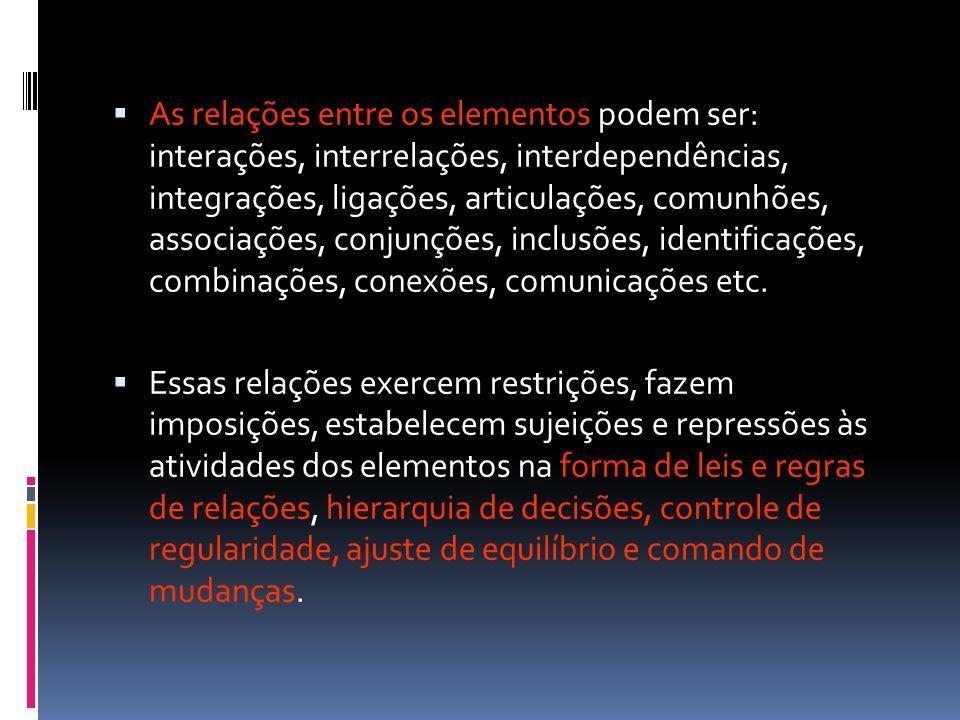 As relações entre os elementos podem ser: interações, interrelações, interdependências, integrações, ligações, articulações, comunhões, associações, c