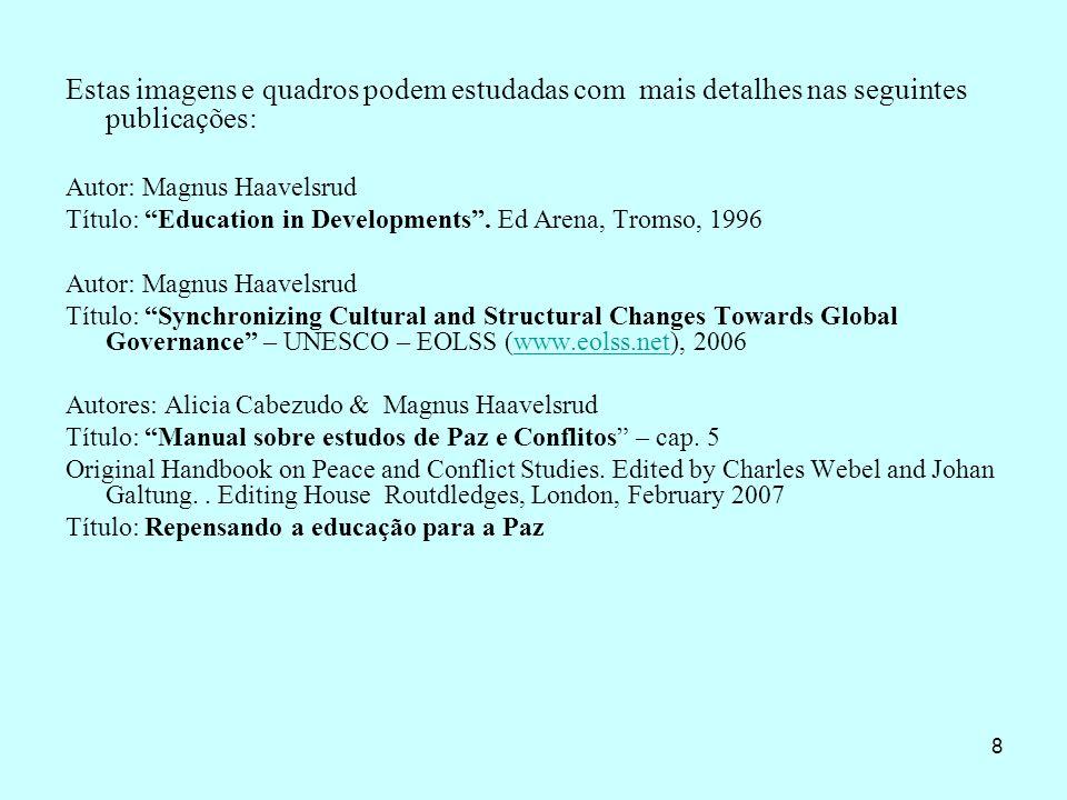 8 Estas imagens e quadros podem estudadas com mais detalhes nas seguintes publicações: Autor: Magnus Haavelsrud Título: Education in Developments.
