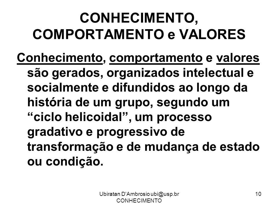 Ubiratan D'Ambrosio ubi@usp.br CONHECIMENTO 10 CONHECIMENTO, COMPORTAMENTO e VALORES Conhecimento, comportamento e valores são gerados, organizados in