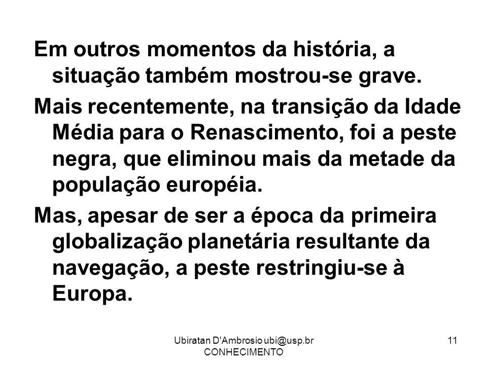 Ubiratan D'Ambrosio ubi@usp.br CONHECIMENTO 11 Em outros momentos da história, a situação também mostrou-se grave. Mais recentemente, na transição da