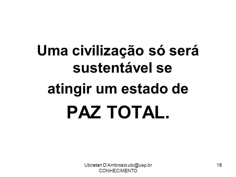 Ubiratan D'Ambrosio ubi@usp.br CONHECIMENTO 16 Uma civilização só será sustentável se atingir um estado de PAZ TOTAL.
