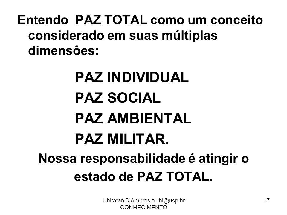 Ubiratan D'Ambrosio ubi@usp.br CONHECIMENTO 17 Entendo PAZ TOTAL como um conceito considerado em suas múltiplas dimensôes: PAZ INDIVIDUAL PAZ SOCIAL P