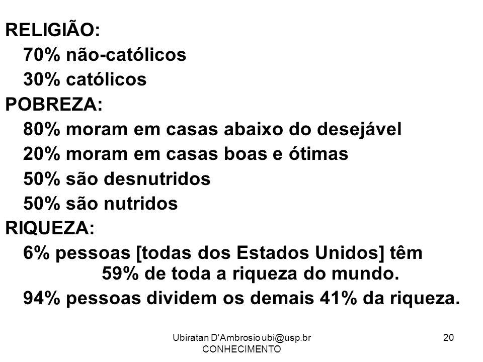 Ubiratan D'Ambrosio ubi@usp.br CONHECIMENTO 20 RELIGIÃO: 70% não-católicos 30% católicos POBREZA: 80% moram em casas abaixo do desejável 20% moram em