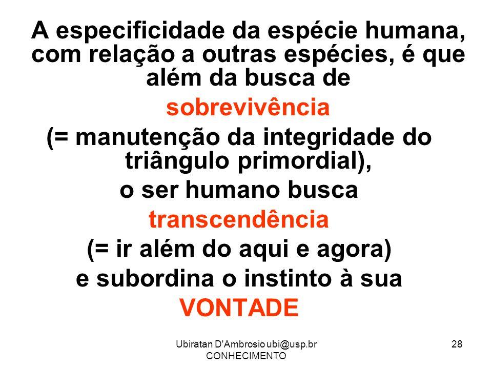 Ubiratan D'Ambrosio ubi@usp.br CONHECIMENTO 28 A especificidade da espécie humana, com relação a outras espécies, é que além da busca de sobrevivência