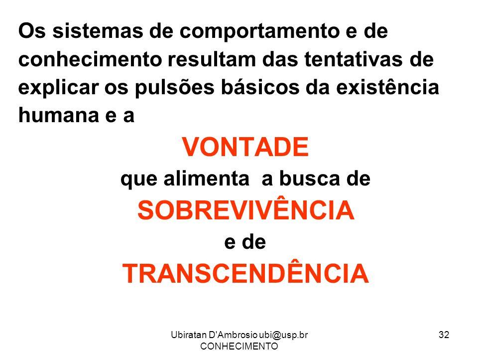 Ubiratan D'Ambrosio ubi@usp.br CONHECIMENTO 32 Os sistemas de comportamento e de conhecimento resultam das tentativas de explicar os pulsões básicos d