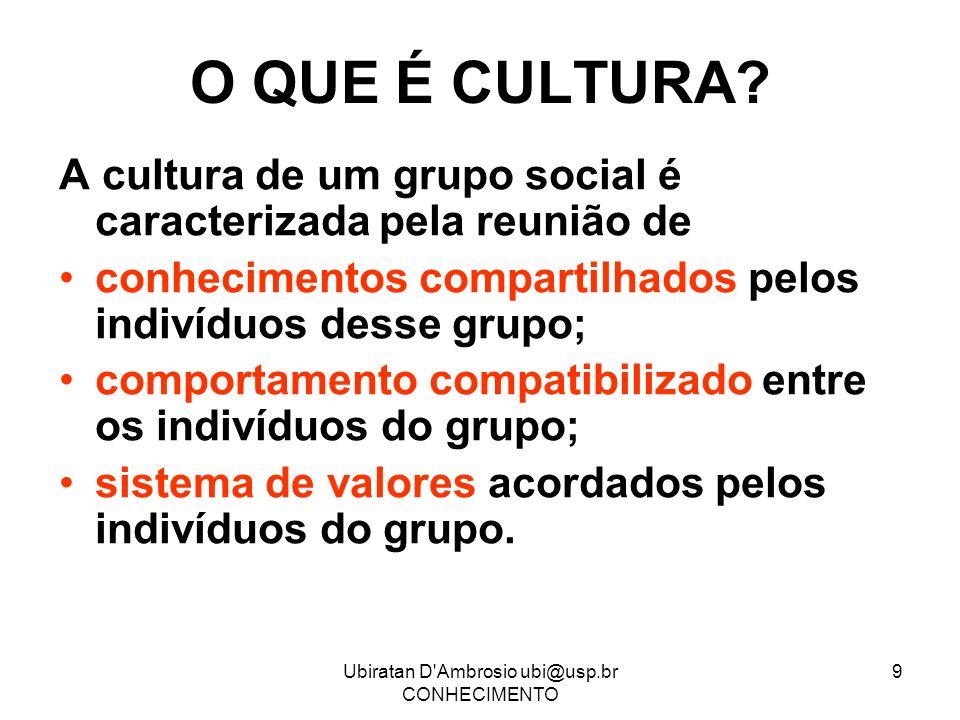 Ubiratan D'Ambrosio ubi@usp.br CONHECIMENTO 9 O QUE É CULTURA? A cultura de um grupo social é caracterizada pela reunião de conhecimentos compartilhad