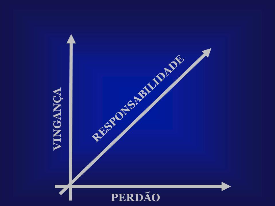 VINGANÇA PERDÃO RESPONSABILIDADE