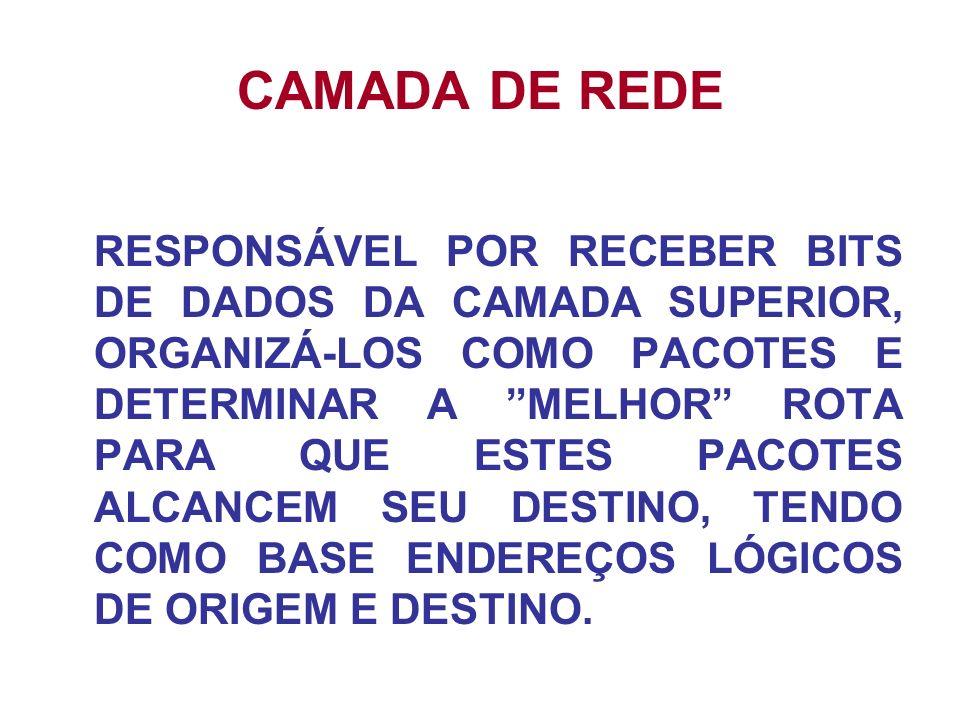 CAMADA DE REDE RESPONSÁVEL POR RECEBER BITS DE DADOS DA CAMADA SUPERIOR, ORGANIZÁ-LOS COMO PACOTES E DETERMINAR A MELHOR ROTA PARA QUE ESTES PACOTES A