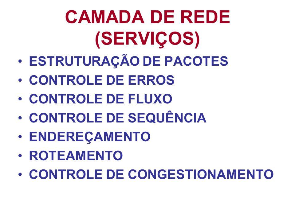 CAMADA DE REDE (SERVIÇOS) ESTRUTURAÇÃO DE PACOTES CONTROLE DE ERROS CONTROLE DE FLUXO CONTROLE DE SEQUÊNCIA ENDEREÇAMENTO ROTEAMENTO CONTROLE DE CONGE