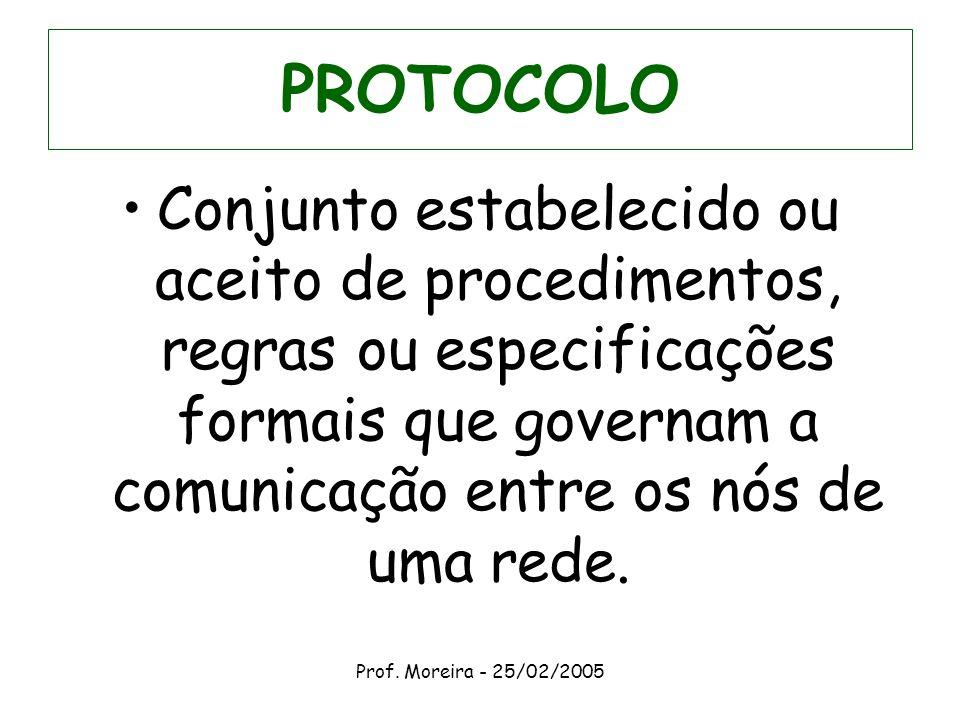 Prof. Moreira - 25/02/2005 PROTOCOLO Conjunto estabelecido ou aceito de procedimentos, regras ou especificações formais que governam a comunicação ent