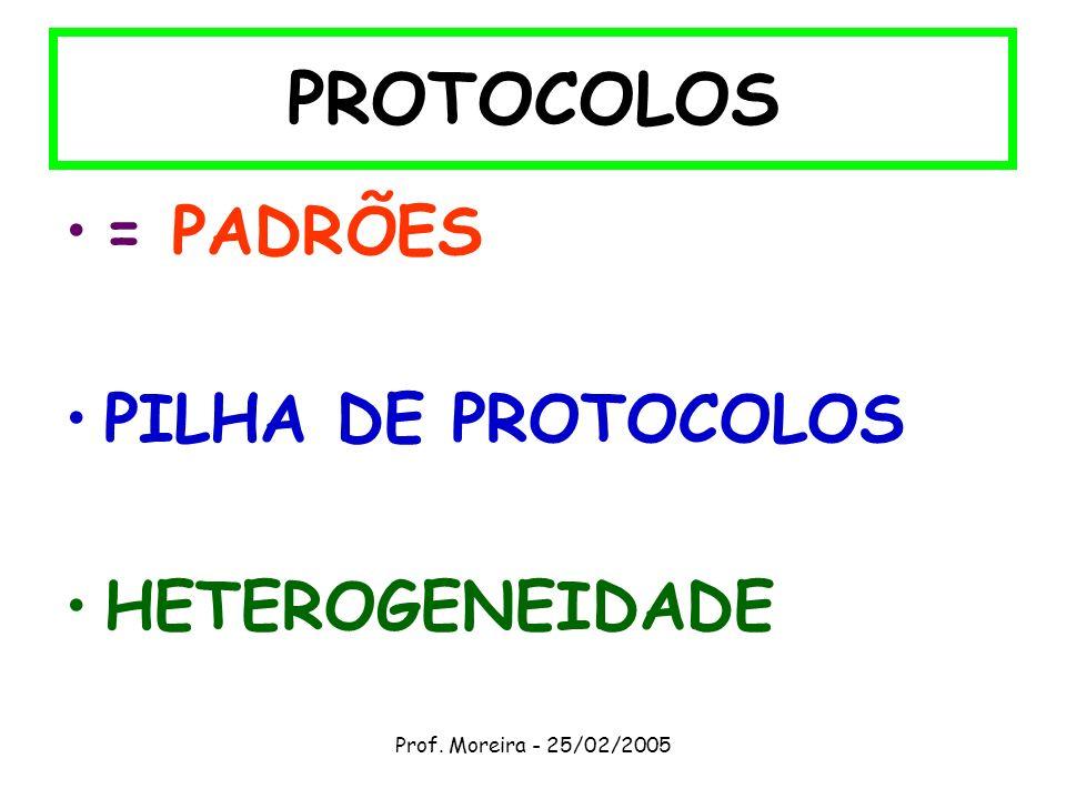 Prof. Moreira - 25/02/2005 PROTOCOLOS = PADRÕES PILHA DE PROTOCOLOS HETEROGENEIDADE