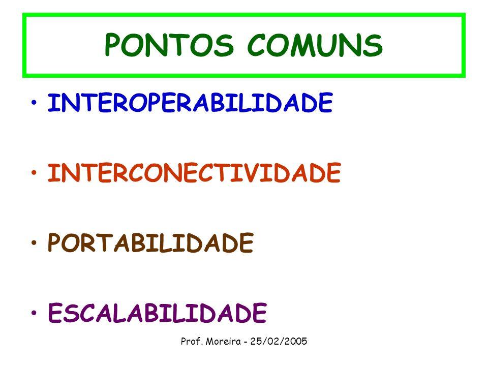 Prof. Moreira - 25/02/2005 PONTOS COMUNS INTEROPERABILIDADE INTERCONECTIVIDADE PORTABILIDADE ESCALABILIDADE