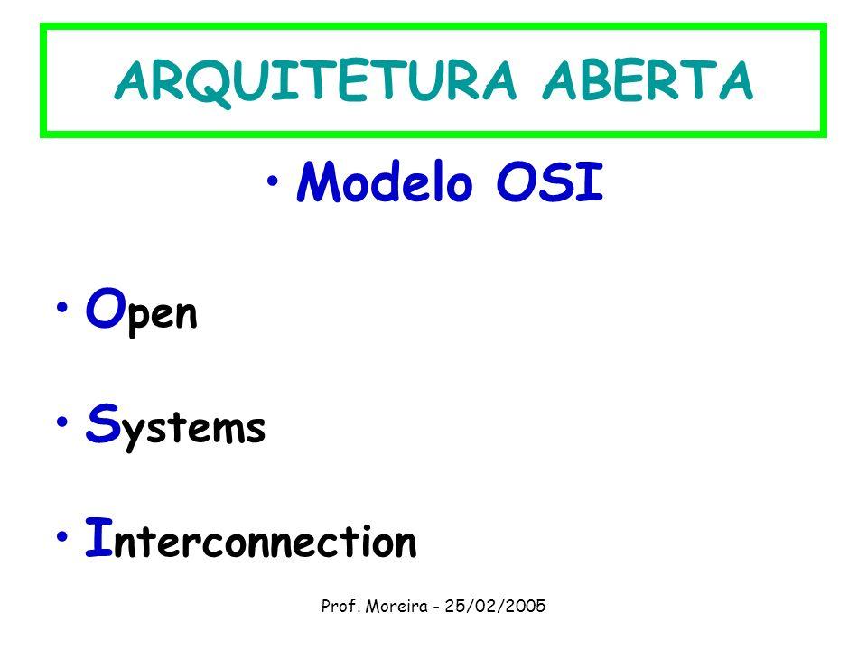 Prof. Moreira - 25/02/2005 ARQUITETURA ABERTA Modelo OSI O pen S ystems I nterconnection