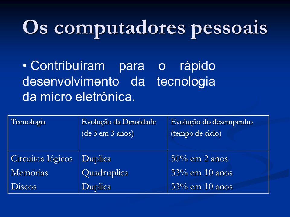 Os computadores pessoais Tecnologia Evolução da Densidade (de 3 em 3 anos) Evolução do desempenho (tempo de ciclo) Circuitos lógicos MemóriasDiscosDup