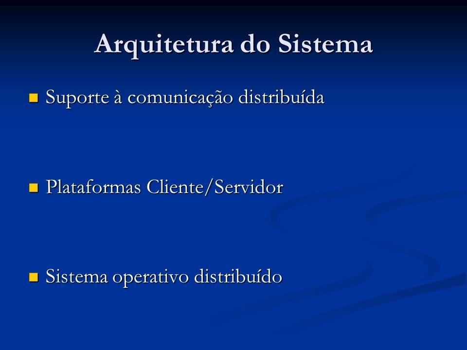 Suporte à comunicação distribuída Suporte à comunicação distribuída Plataformas Cliente/Servidor Plataformas Cliente/Servidor Sistema operativo distri