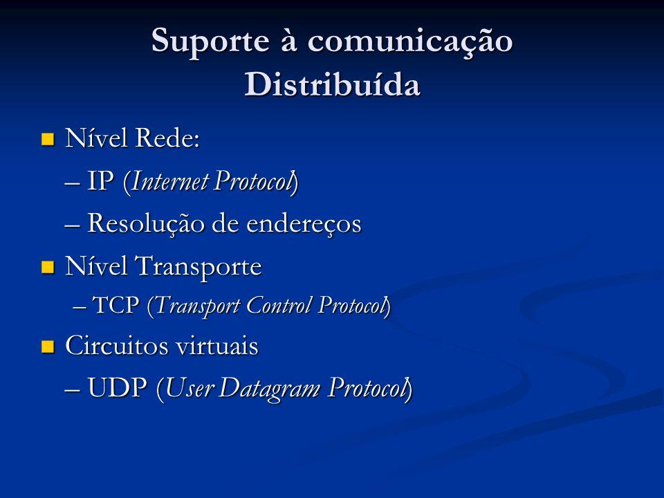 Suporte à comunicação Distribuída Nível Rede: Nível Rede: – IP (Internet Protocol) – Resolução de endereços Nível Transporte Nível Transporte – TCP (T