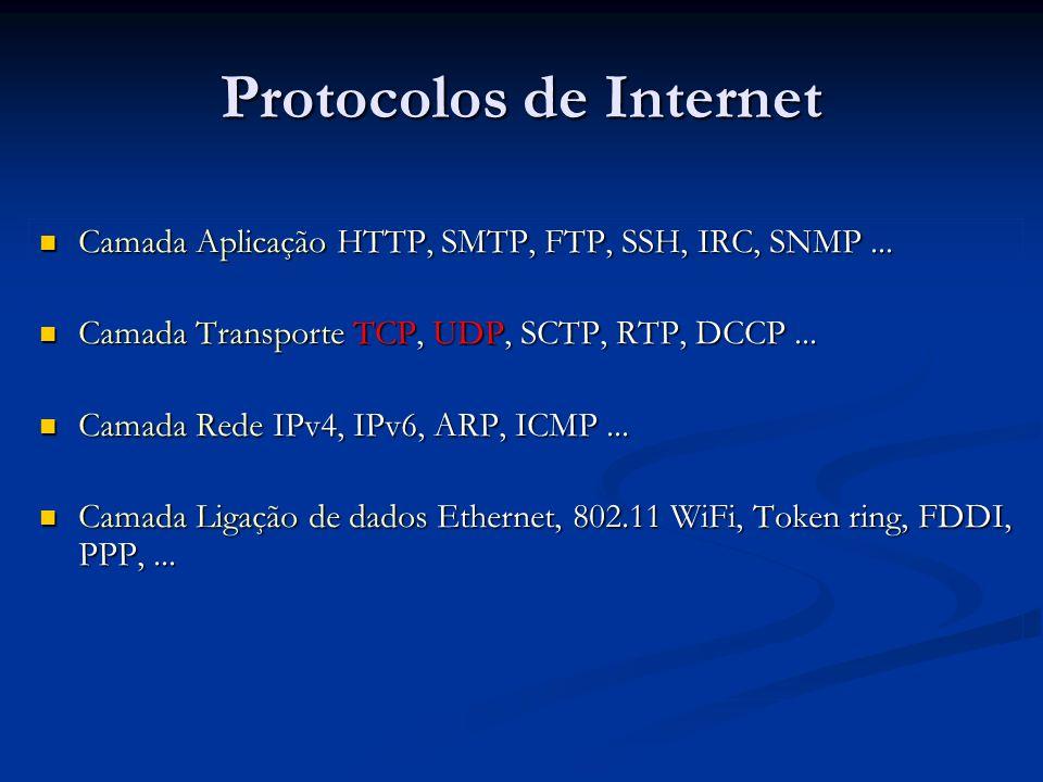 Protocolos de Internet Camada Aplicação HTTP, SMTP, FTP, SSH, IRC, SNMP... Camada Aplicação HTTP, SMTP, FTP, SSH, IRC, SNMP... Camada Transporte TCP,