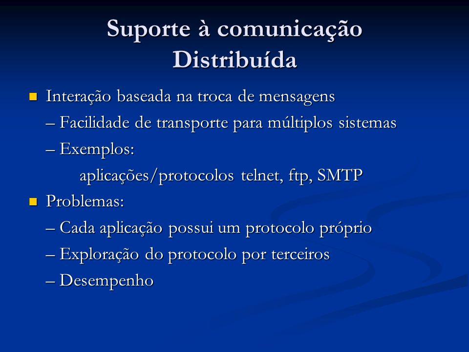 Suporte à comunicação Distribuída Interação baseada na troca de mensagens Interação baseada na troca de mensagens – Facilidade de transporte para múlt