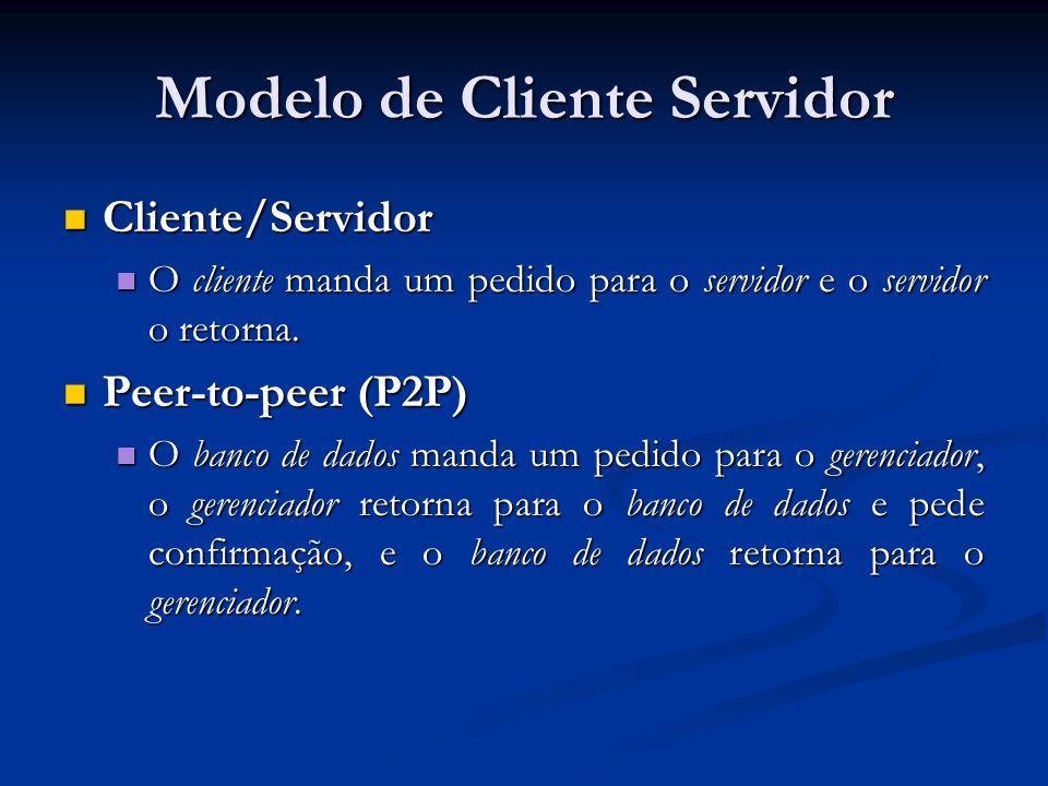 Modelo de Cliente Servidor Cliente/Servidor Cliente/Servidor O cliente manda um pedido para o servidor e o servidor o retorna. O cliente manda um pedi