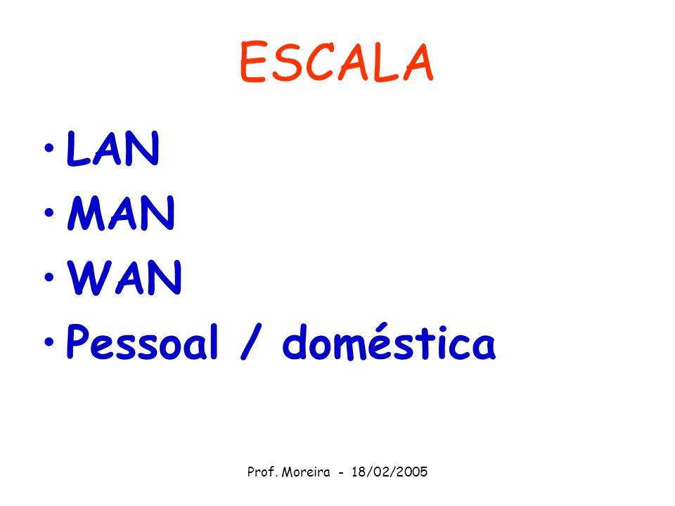 Prof. Moreira - 18/02/2005 ESCALA LAN MAN WAN Pessoal / doméstica
