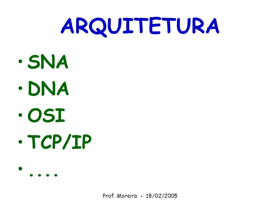 Prof. Moreira - 18/02/2005 ARQUITETURA SNA DNA OSI TCP/IP....