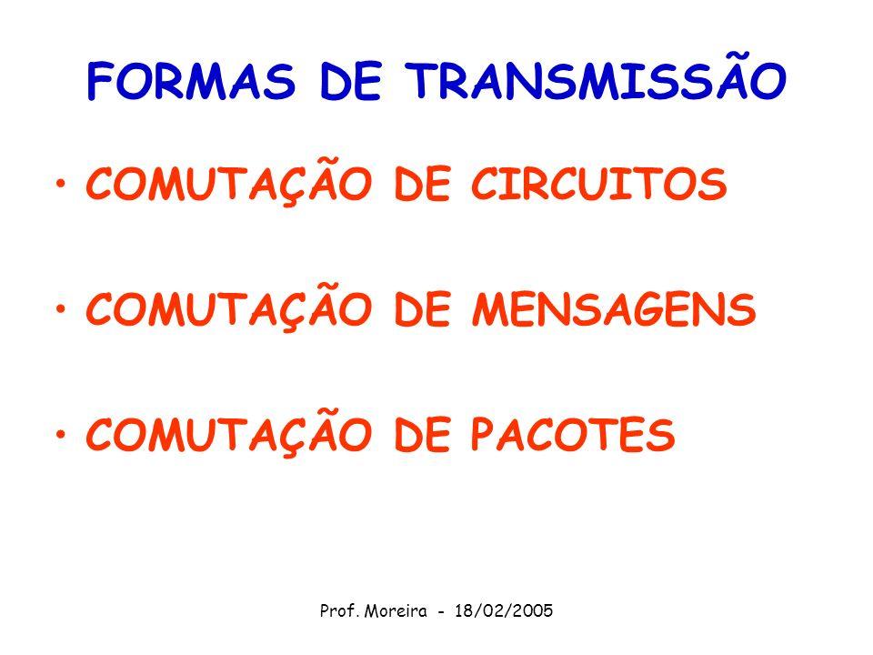 Prof. Moreira - 18/02/2005 FORMAS DE TRANSMISSÃO COMUTAÇÃO DE CIRCUITOS COMUTAÇÃO DE MENSAGENS COMUTAÇÃO DE PACOTES