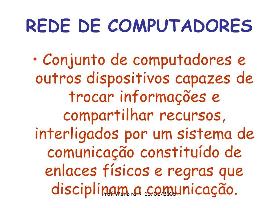 Prof. Moreira - 18/02/2005 REDE DE COMPUTADORES Conjunto de computadores e outros dispositivos capazes de trocar informações e compartilhar recursos,