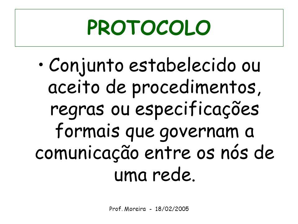 Prof. Moreira - 18/02/2005 PROTOCOLO Conjunto estabelecido ou aceito de procedimentos, regras ou especificações formais que governam a comunicação ent